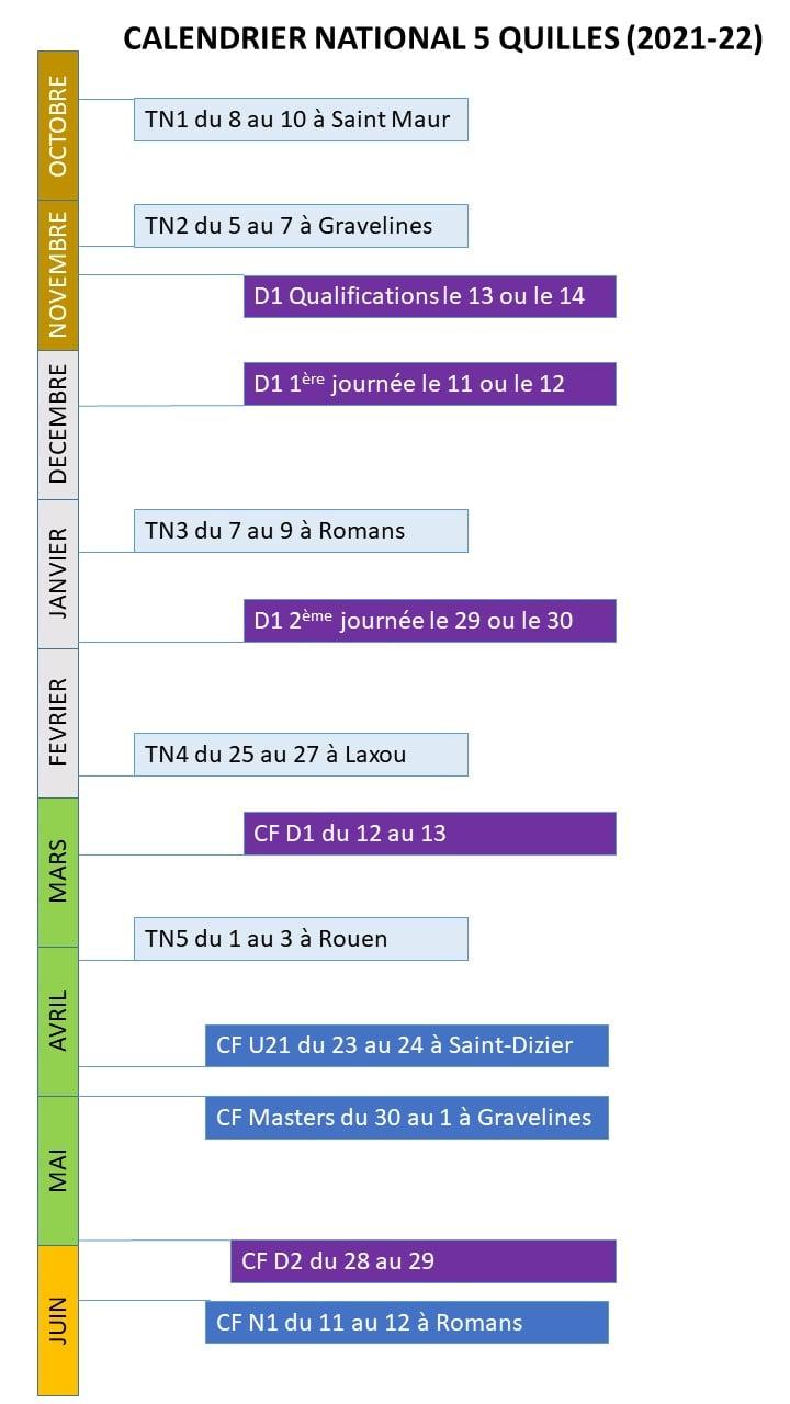 FFB Calendrier 5 Quilles 2021 2022 du 04 06 2021