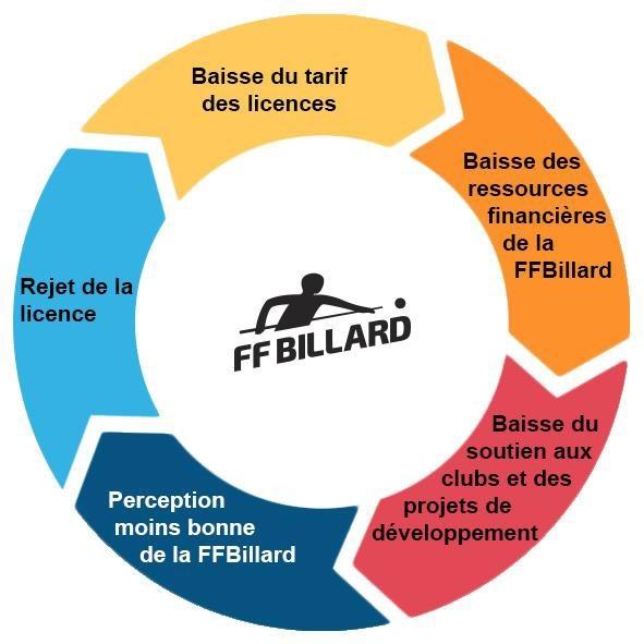 ffb communiqué janvier 2021